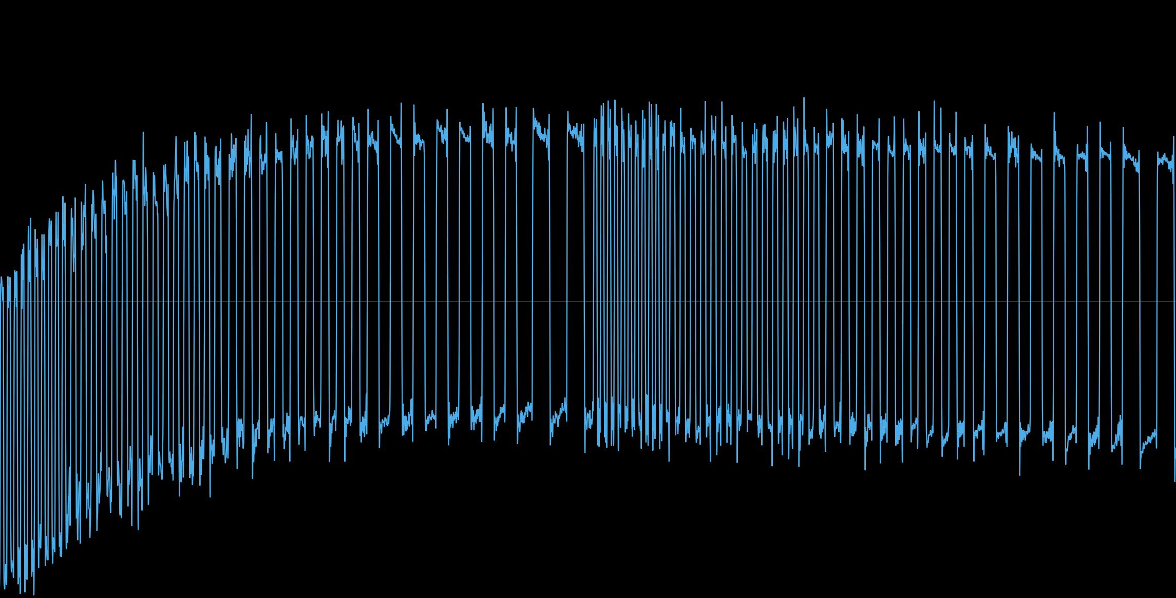 Super Mario Sound Effects Reproduction | PURE DATA forum~